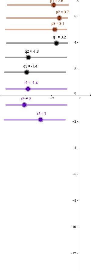 Combinaciones lineales y sistemas lineales