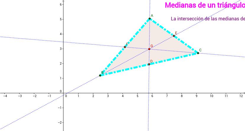 obteniendo las medianas de un triángulo