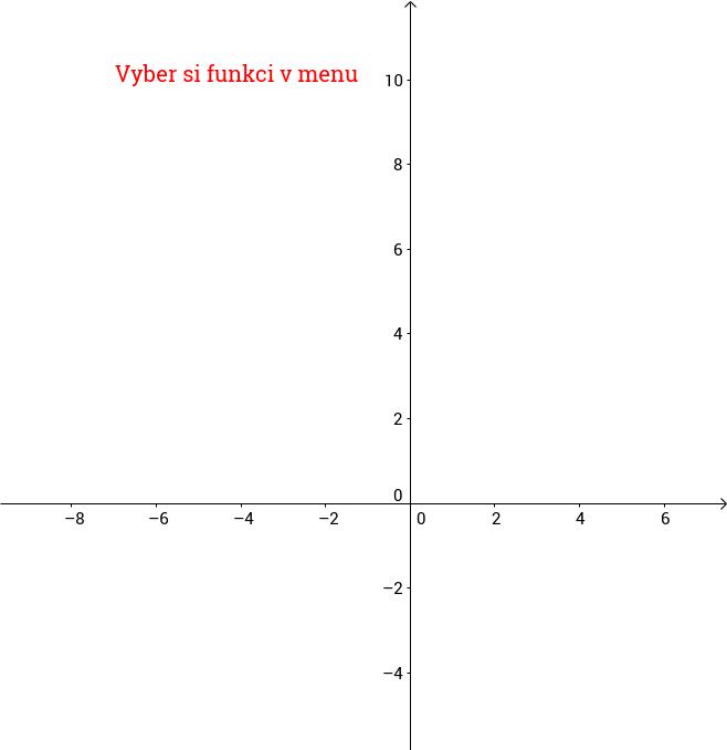 Transformace grafů elementárních funkcí