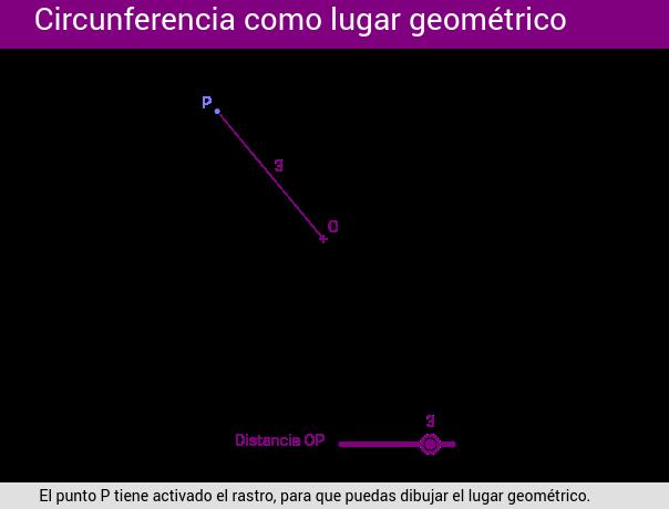 LA CIRCUNFERENCIA COMO LUGAR GEOMÉTRICO