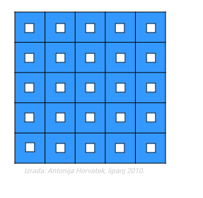 The '25 squares' game