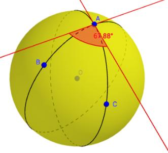 Spherical Geometry Ideas