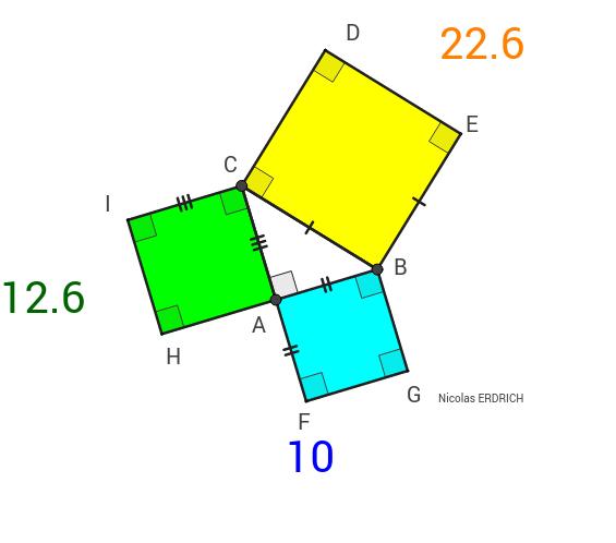 Conjecture théorème de Pythagore