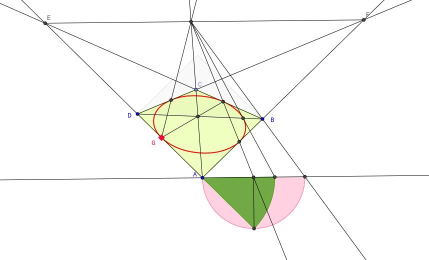 ellipse inscribed in quadrilateral