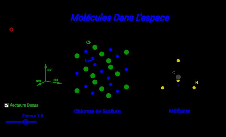 Géométrie de molécules simples dans l'espace