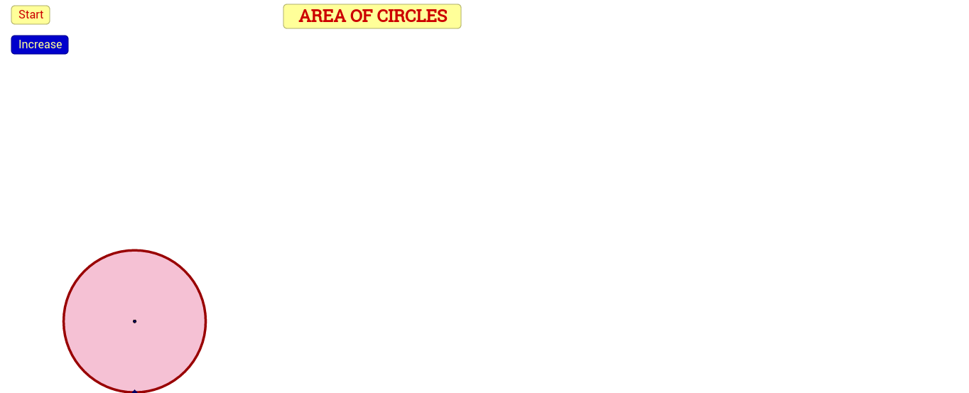 Copy of Area of Circles