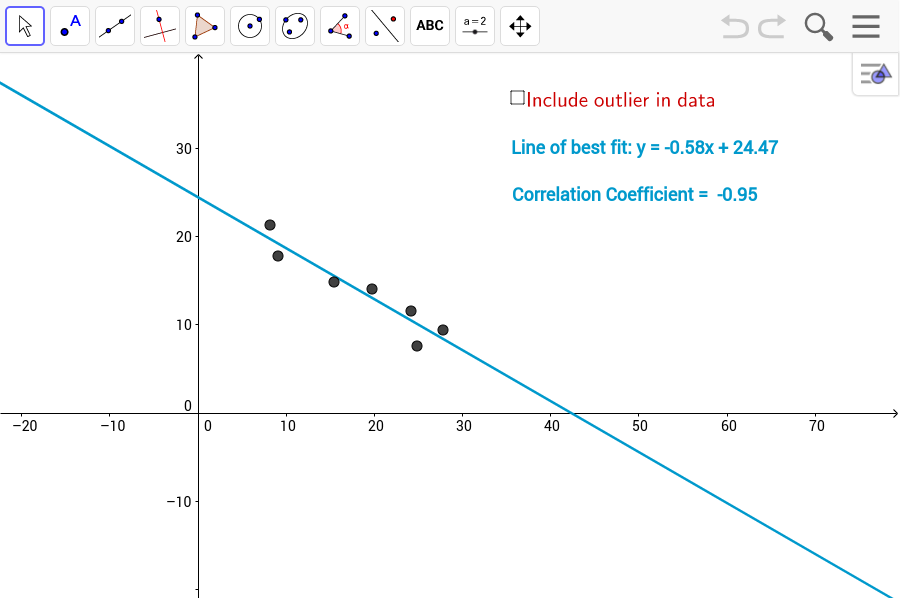 how to make a scatter plot in numbers