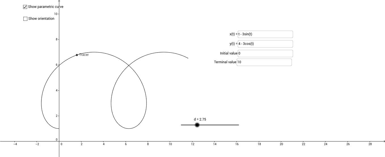 Plotting Parametric Curves and Polar curves