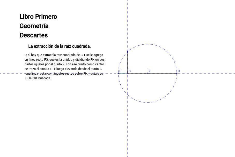 Antecedentes de Geometría Analítica