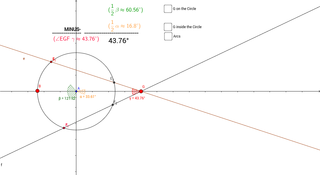 Angles Formed By Lines Intersecting a Circle