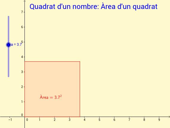 El quadrat d'un nombre vist com l'àrea d'un quadrat