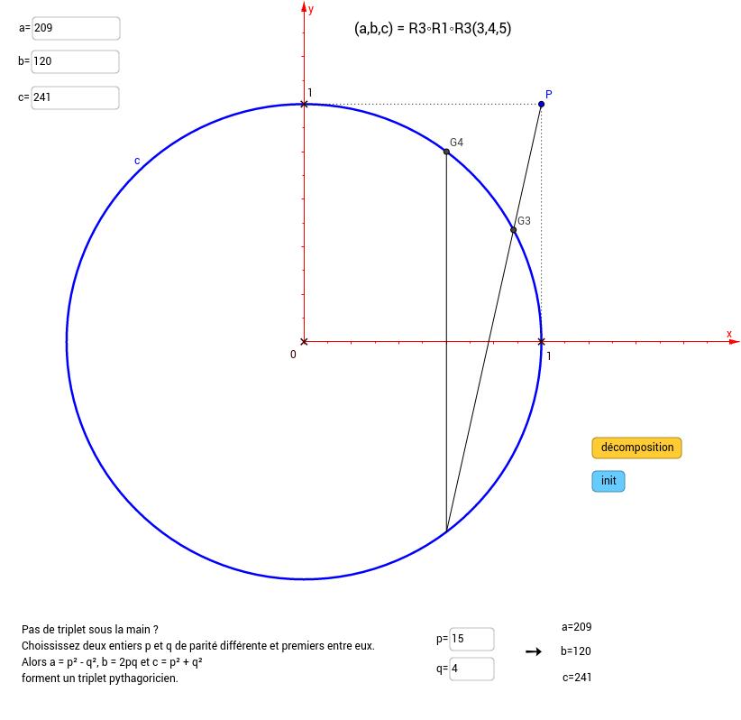 Décomposition d'un triplet pythagoricien