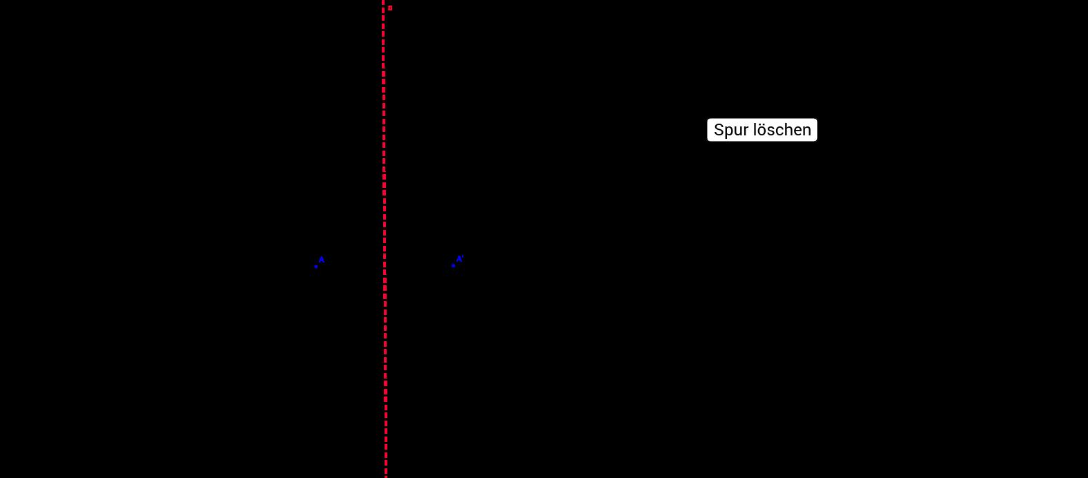 Symmetrieachse erkennen