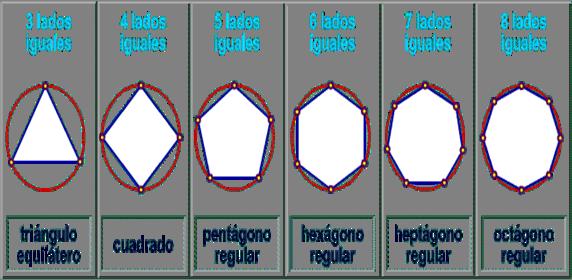 Numero de Lados de los Polgonos Regulares  GeoGebra