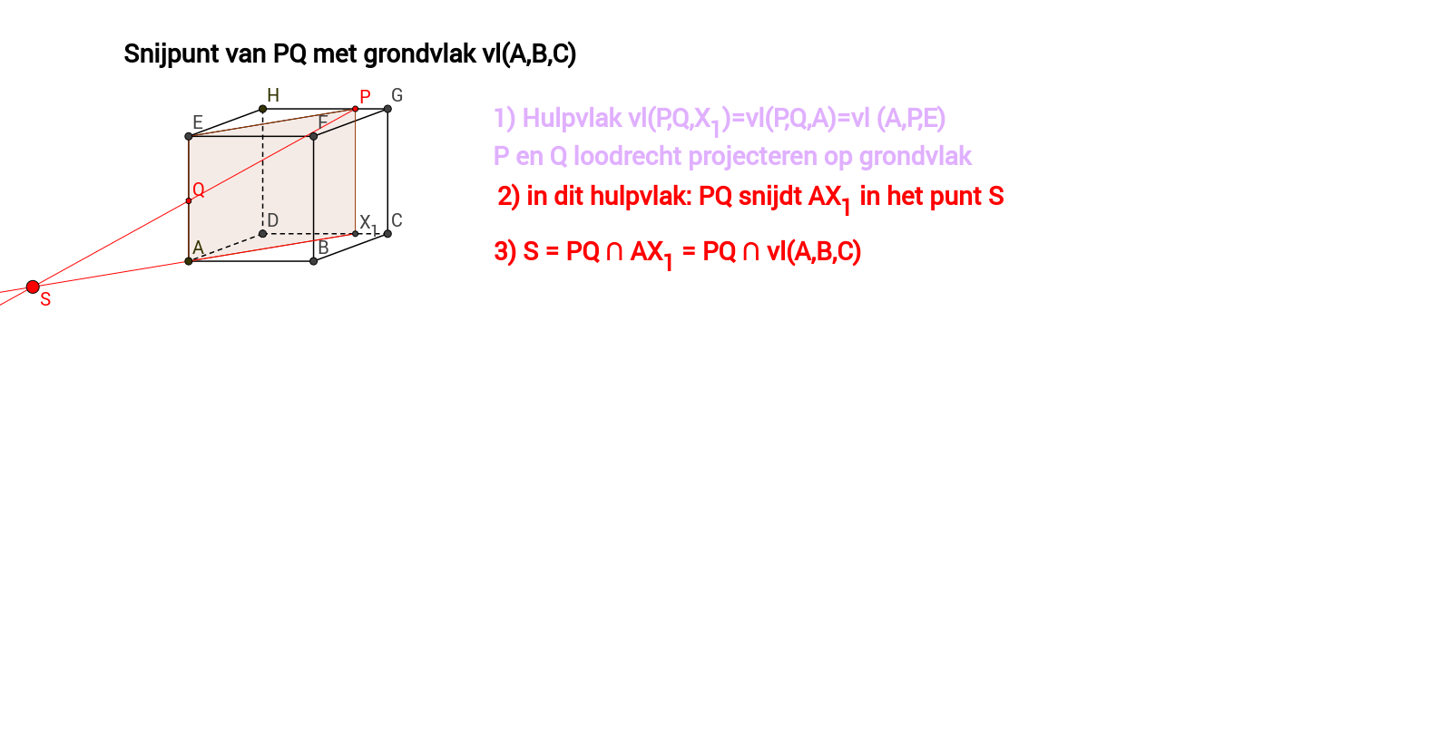 Snijpunt rechte PQ met grondvlak van kubus