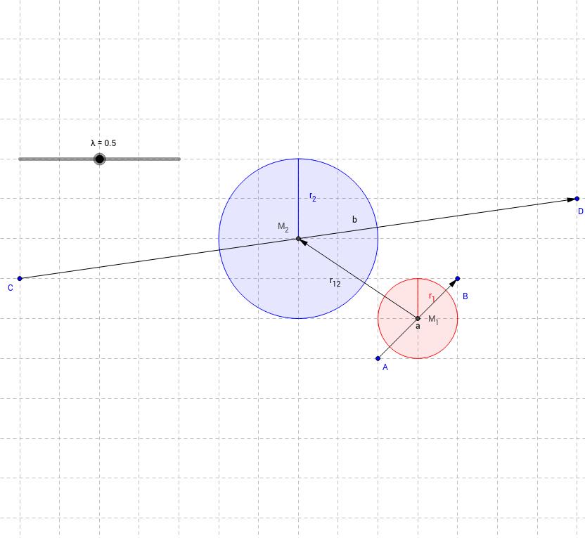 Kollision Kreis Kreis