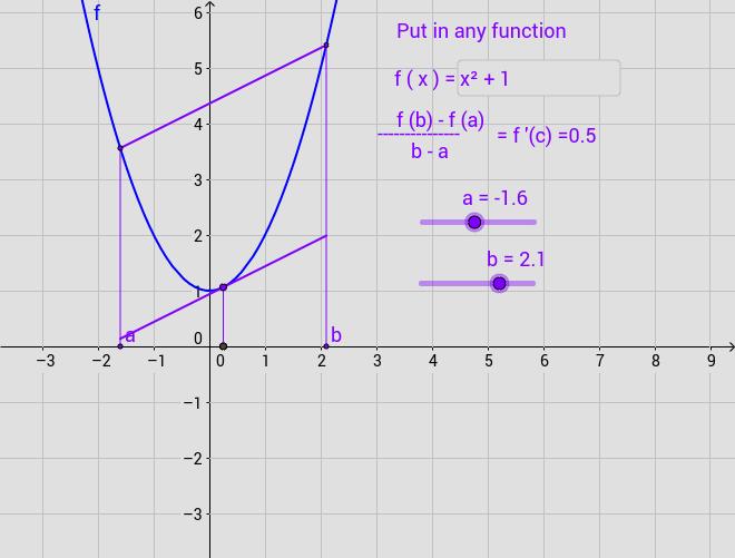 Cauchy Mean Value Theorem