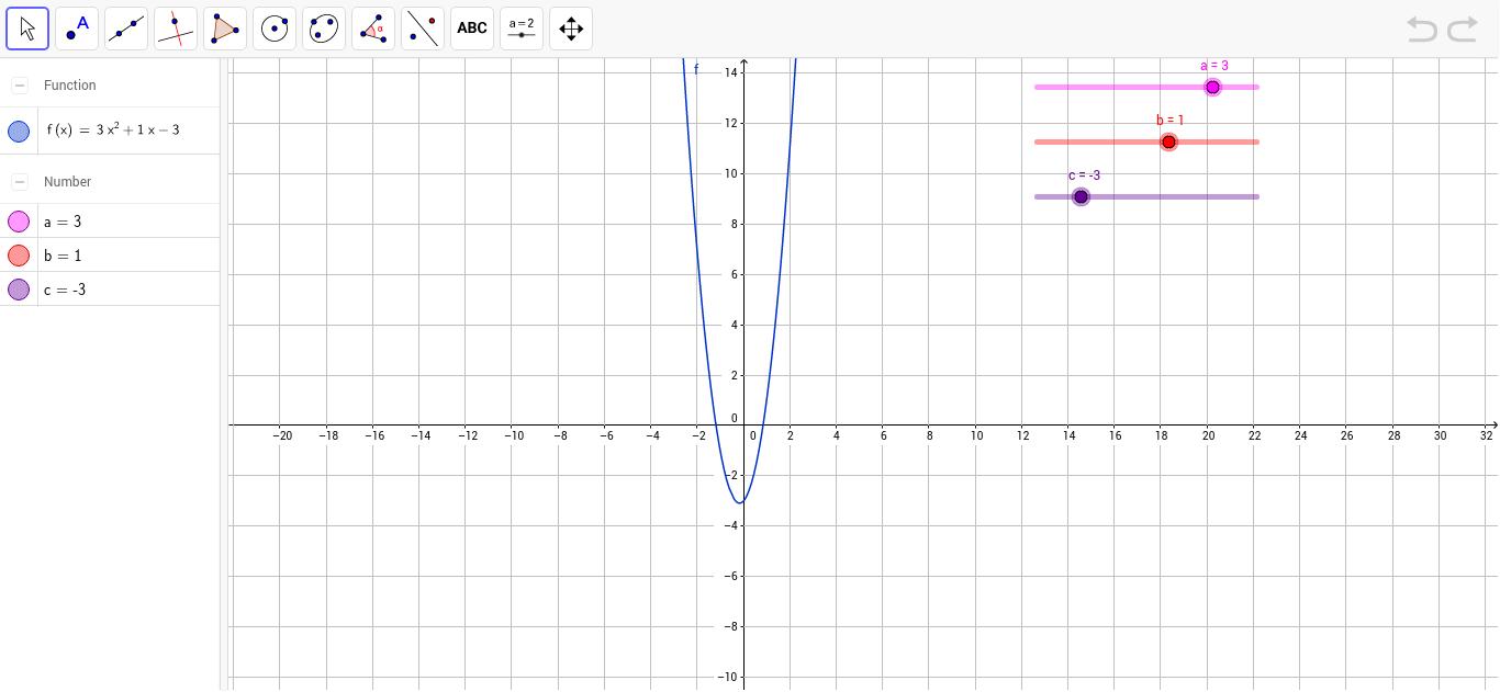 Función cuadrática: Relación entre coeficientes y gráfico – GeoGebra