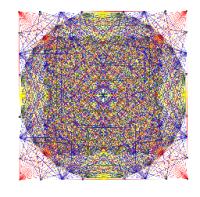 SquarefIP2/3