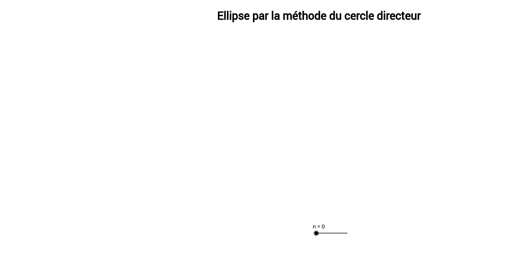 Construction de l'ellipse