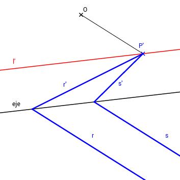 DT2.TRANS.Homología_recta límite l'. Propiedad.