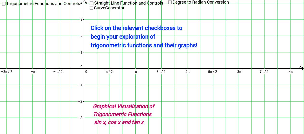 Trigonometric Ratios with Unit Circle Generator