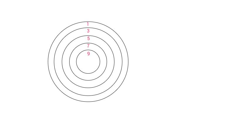 κύκλοι