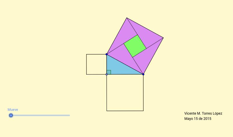 Teorema de Pitágoras. Demostración de Bhaskara