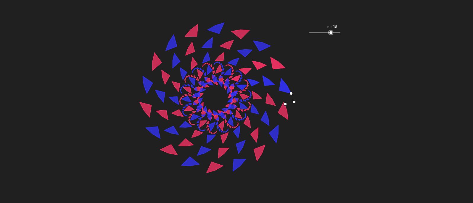 polígonos y simetría rotacional
