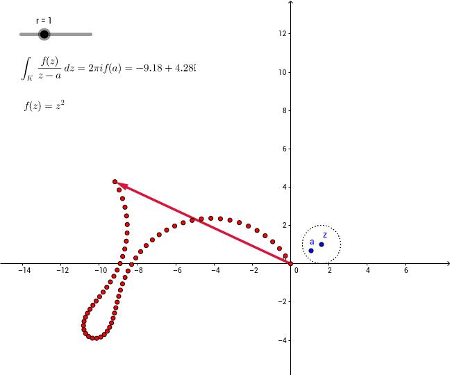 Complex analysis: Cauchy formula