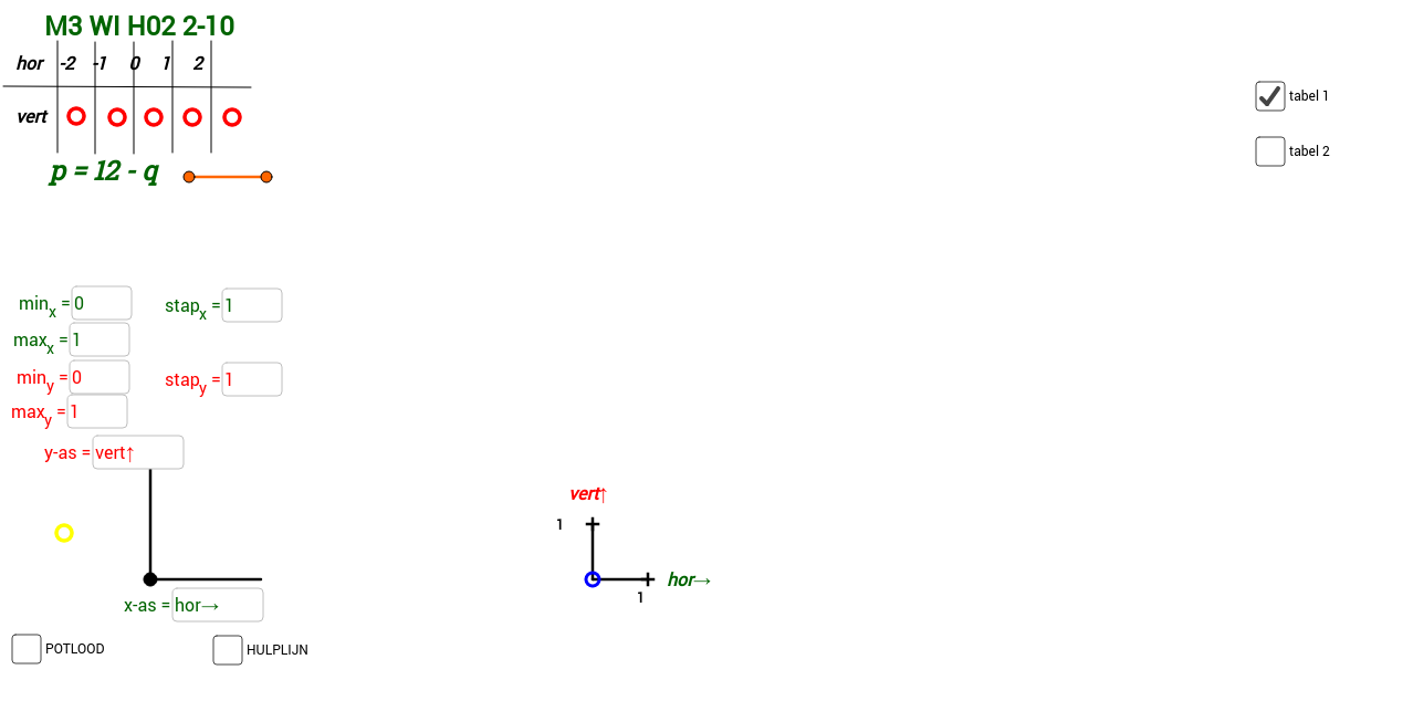 M3 WI H02 2-10