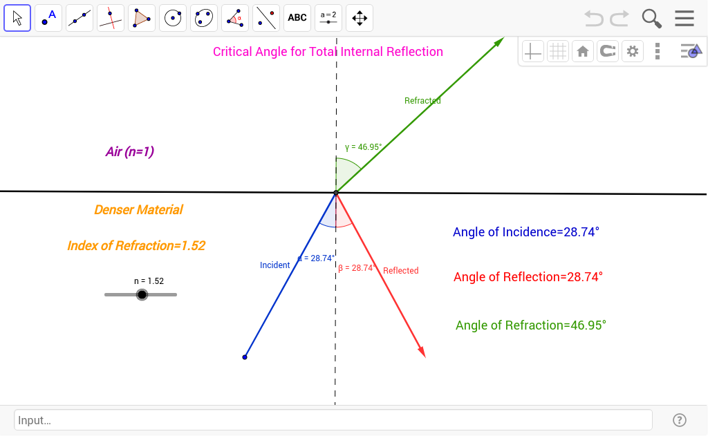 Critical Angle for Total Internal Reflection GeoGebra – Reflection Refraction Worksheet