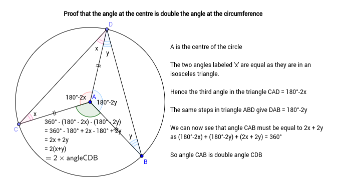 Angle at the centre (page 3)