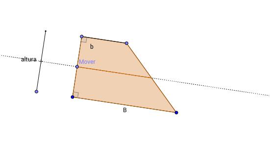 Qual a relação de área que o applet ilustra? Apresente a argumentação geométrica que justifica este fato?