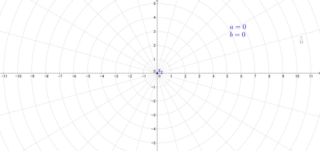 Einstellen einer komplexen Zahl im Polar-KOO-S