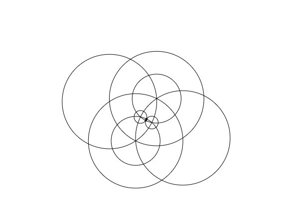 Self Similarity In a Patter With Circles