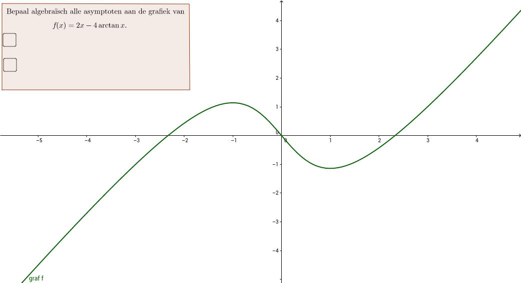 Afgeleiden - Cyclometrische functies - Asymptoten