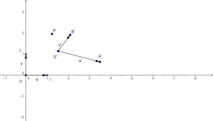 Costruzione delle equazioni di un'affinità