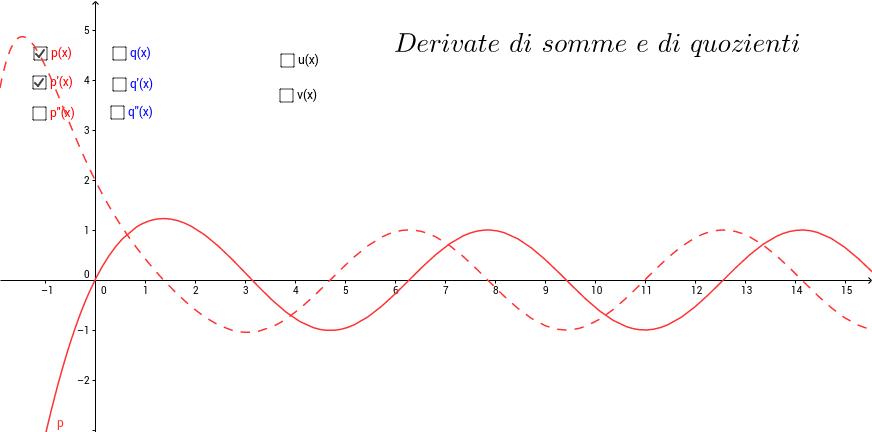 Regole di derivazione