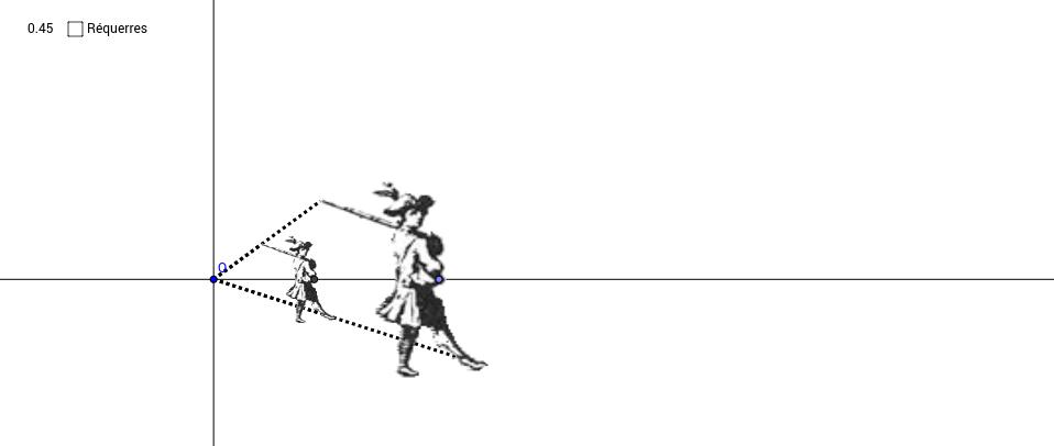 Multiplication comme agrandissement-réduction