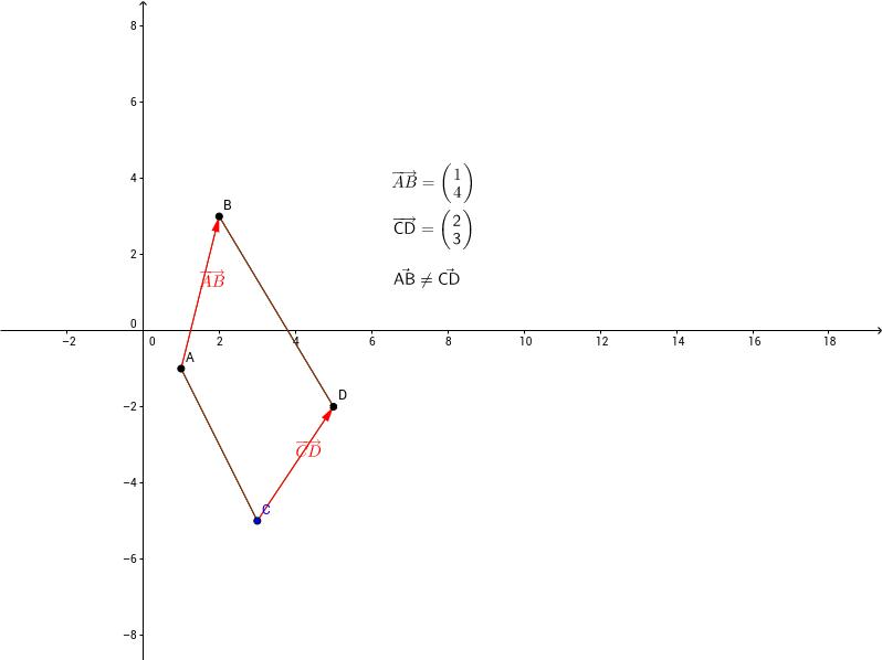 Exercice sur les vecteurs égaux [Calcul vectoriel]