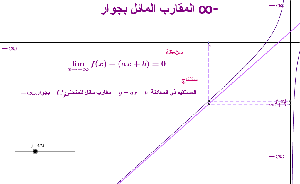 asymptote oblique