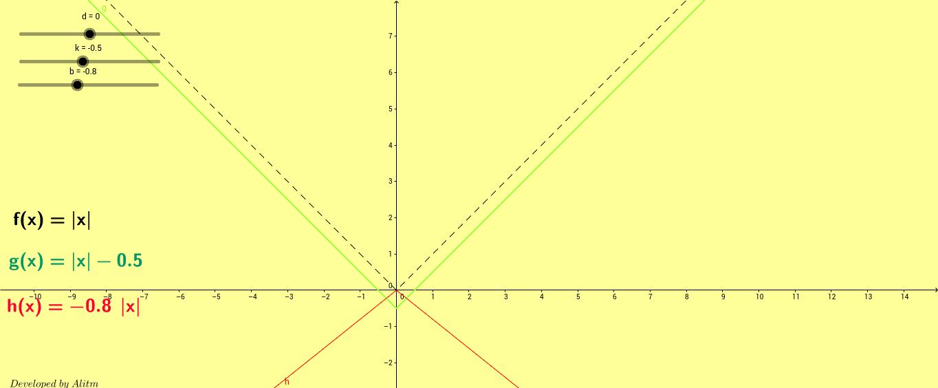 ریاضی و آمار 2