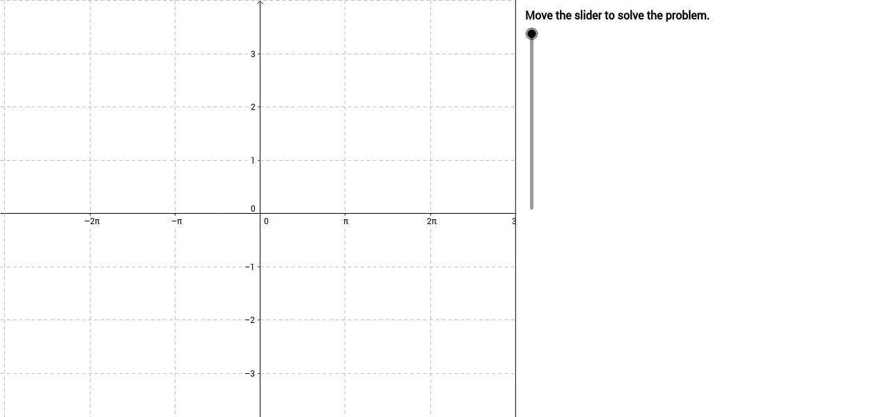 CCGPS AA 5.3.1 Example 1