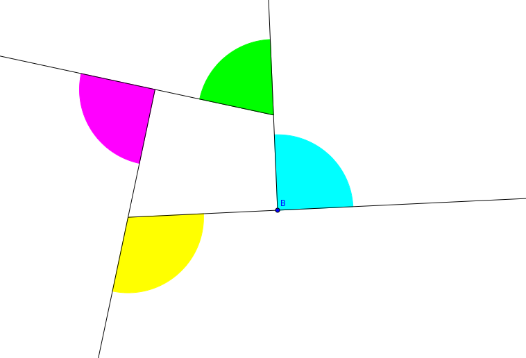 Sum of Exterior Angles of a Quadrilateral