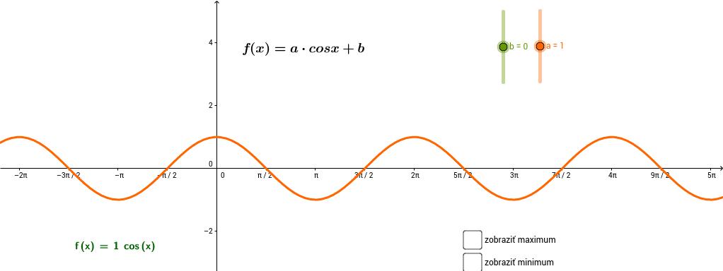 f(x)=a∙cos x+b