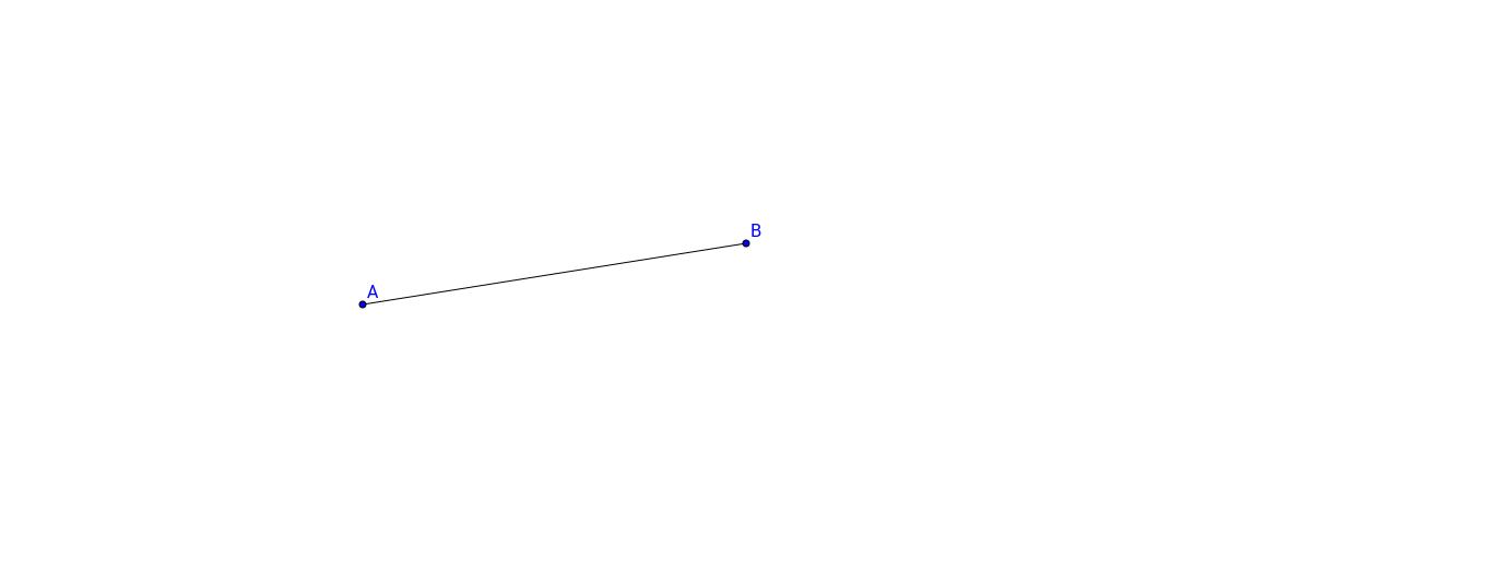 Perpendicular Bisector of line segment.