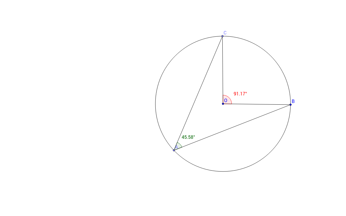 Inscribed Angles- 10.4