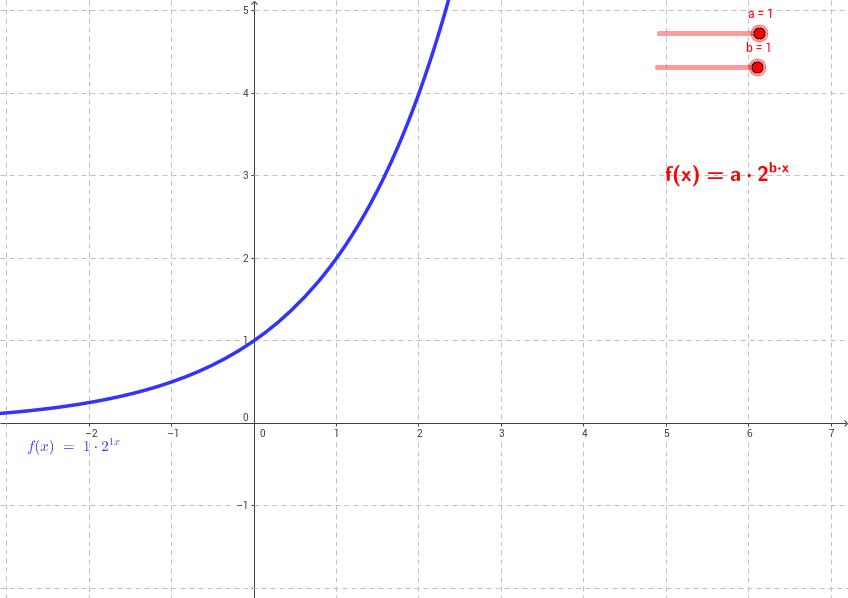 Exponentialfunktion - Arbeitsblatt 4