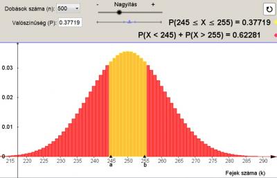 Binomiális eloszlás – Hipotézisvizsgálat 3.